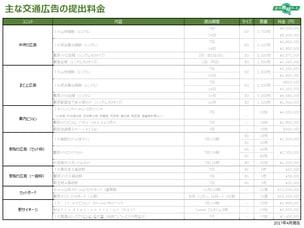 主要交通広告料金表.png