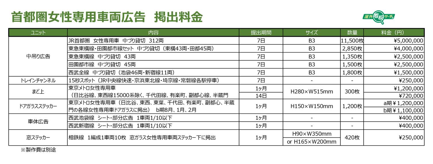 首都圏女性専用車両の掲出料金一覧