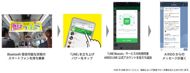 LINE交通広告.png